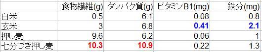 radar-oshimugi2