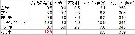 seibun-oshimugi3